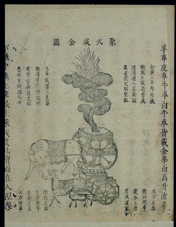 """Ilustración de xilografía de la práctica conocida como """"Recoger fuego y transportar oro"""" de Xingming guizhi (Breviario sobre la naturaleza espiritual y la vida corporal)"""